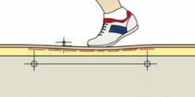 Mešano elastični športni pod
