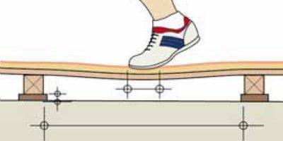 Kombinirano elastični športni pod