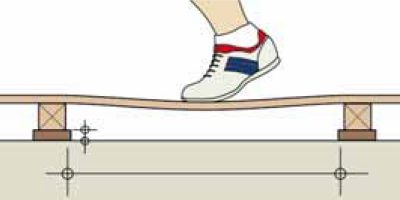 Ploskovno elastični športni pod